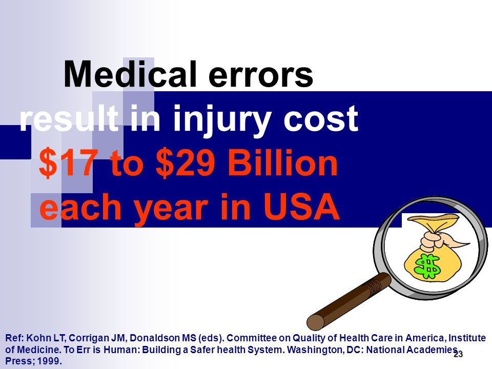 Medical errors result in injury cost $17 to $29 Billion each year in USA