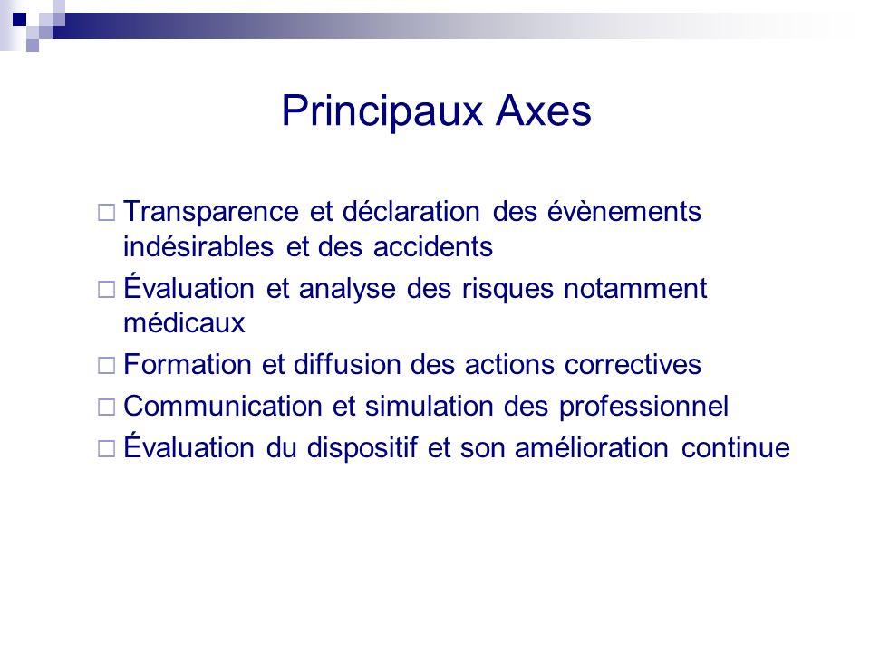 Principaux Axes Transparence et déclaration des évènements indésirables et des accidents. Évaluation et analyse des risques notamment médicaux.