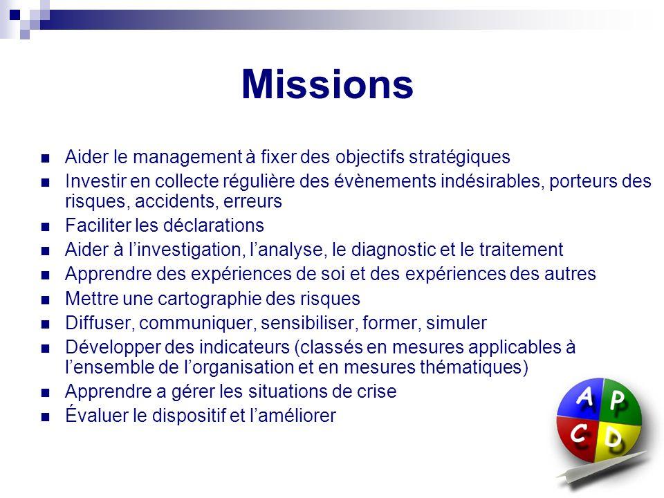 Missions Aider le management à fixer des objectifs stratégiques