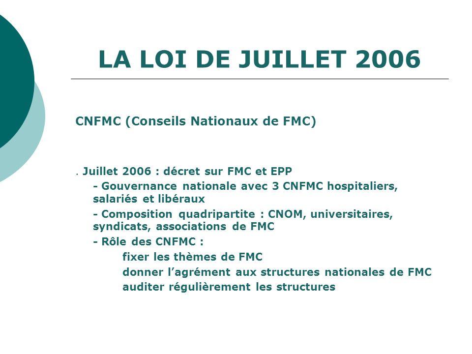 LA LOI DE JUILLET 2006 CNFMC (Conseils Nationaux de FMC)
