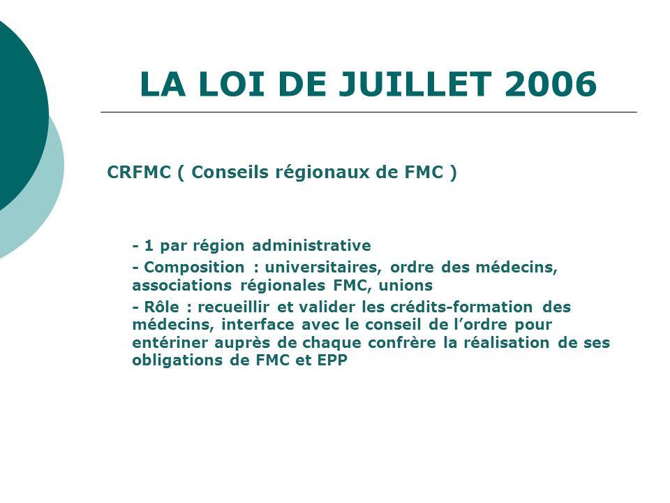 LA LOI DE JUILLET 2006 CRFMC ( Conseils régionaux de FMC )