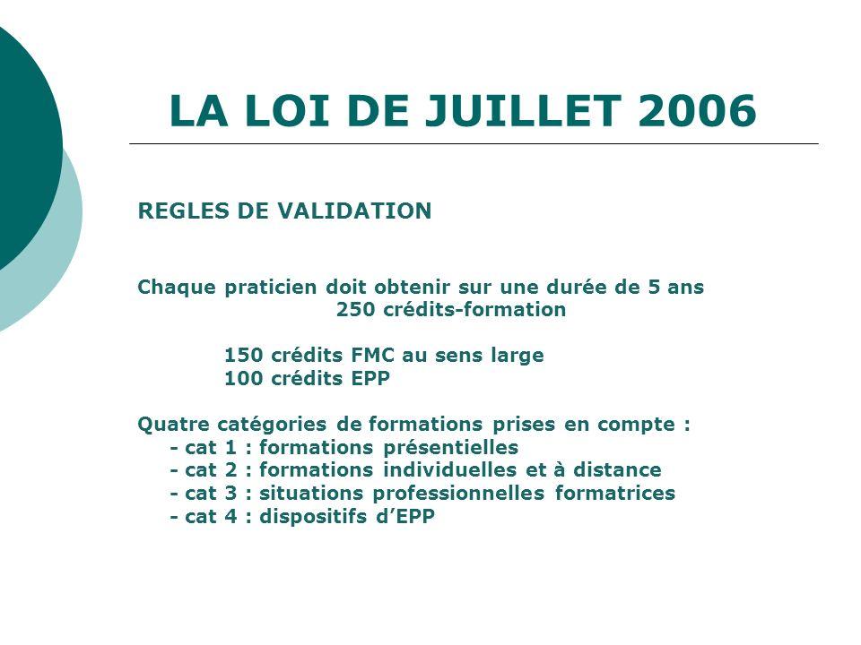 LA LOI DE JUILLET 2006 REGLES DE VALIDATION