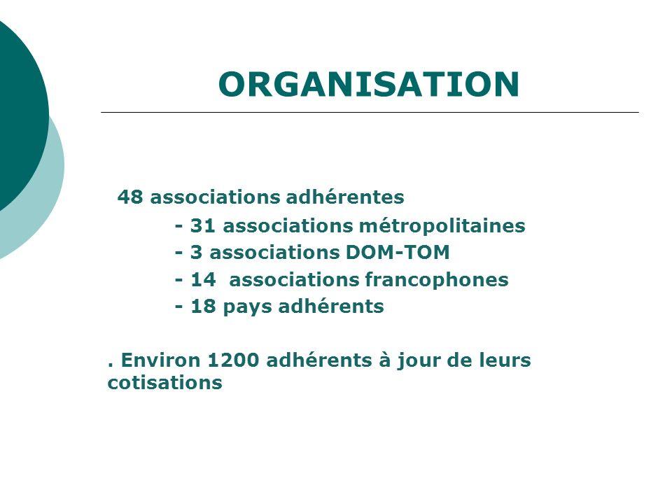 ORGANISATION 48 associations adhérentes