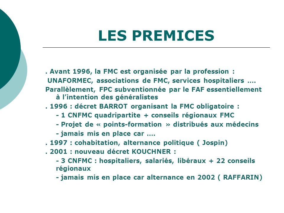 LES PREMICES . Avant 1996, la FMC est organisée par la profession :