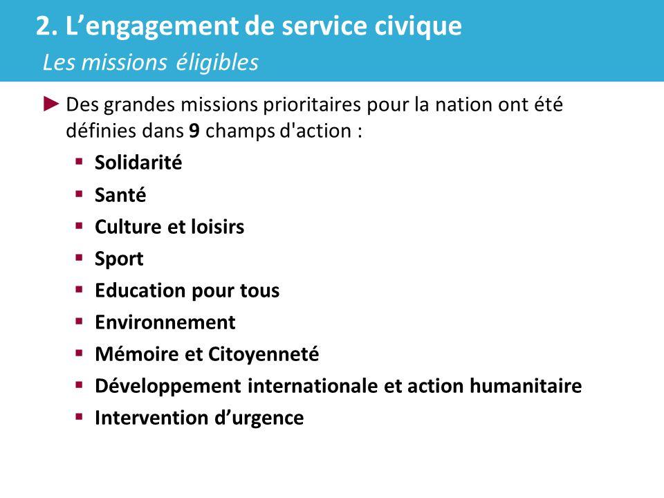 2. L'engagement de service civique Les missions éligibles