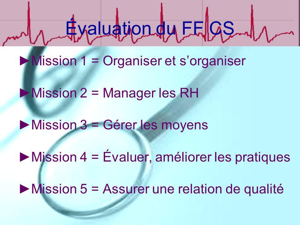 Évaluation du FF CS Mission 1 = Organiser et s'organiser