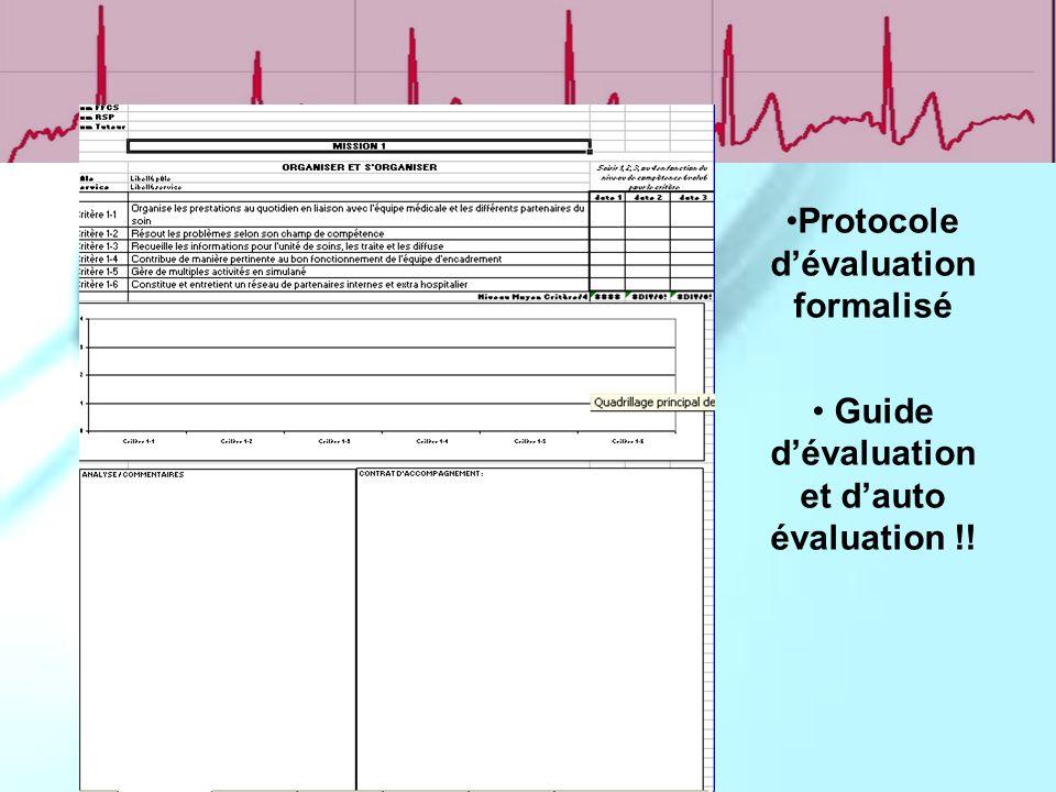 Protocole d'évaluation formalisé