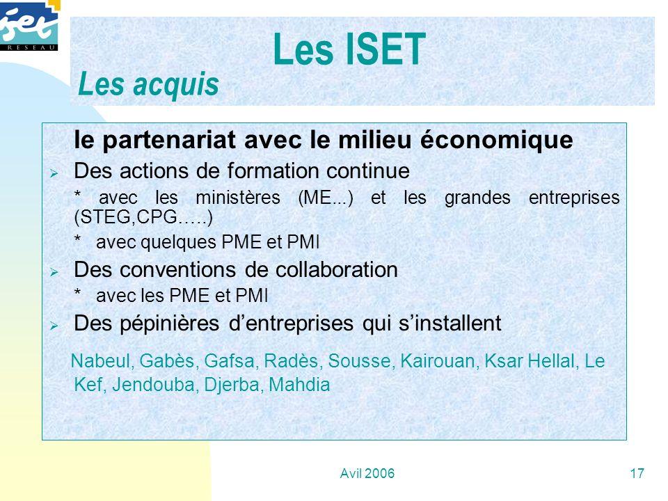 Les ISET Les acquis …. le partenariat avec le milieu économique