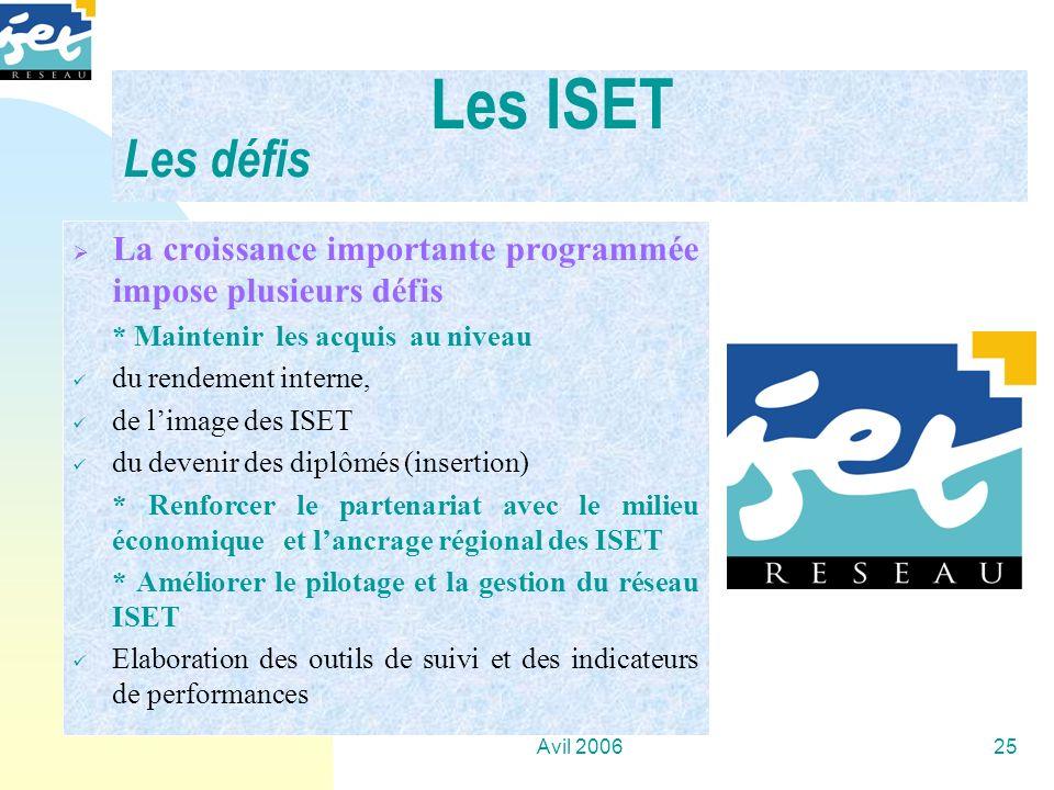 Les ISET Les défis La croissance importante programmée impose plusieurs défis. * Maintenir les acquis au niveau.