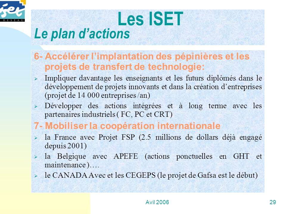 Les ISET Le plan d'actions