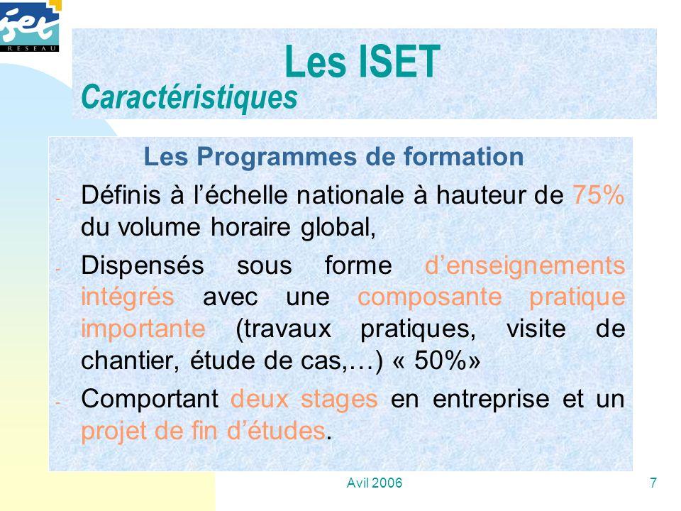 Les ISET Caractéristiques