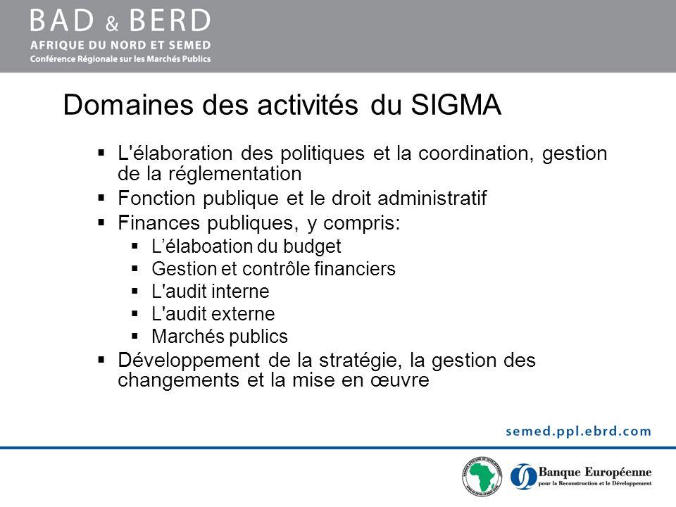 Domaines des activités du SIGMA