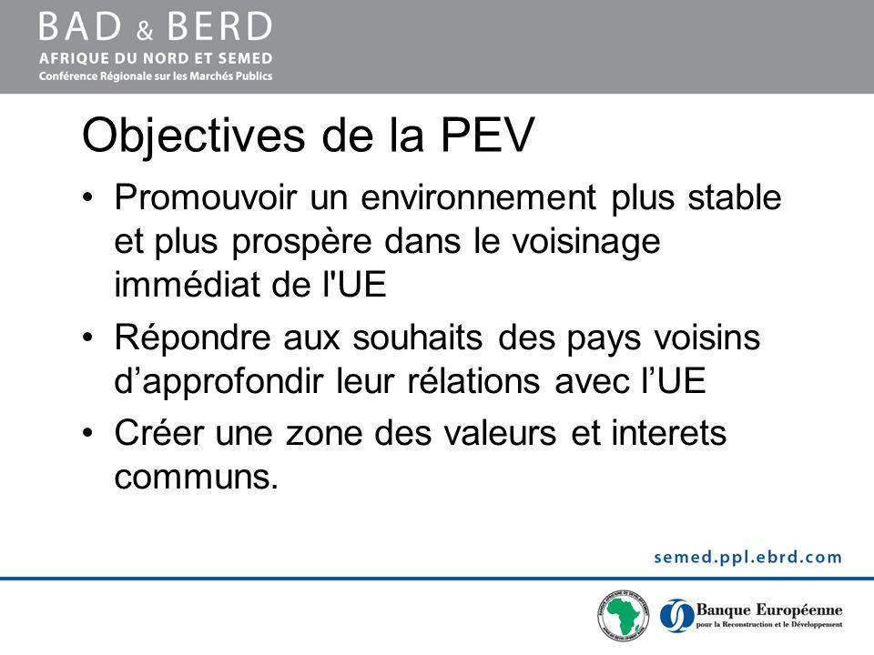 Objectives de la PEV Promouvoir un environnement plus stable et plus prospère dans le voisinage immédiat de l UE.