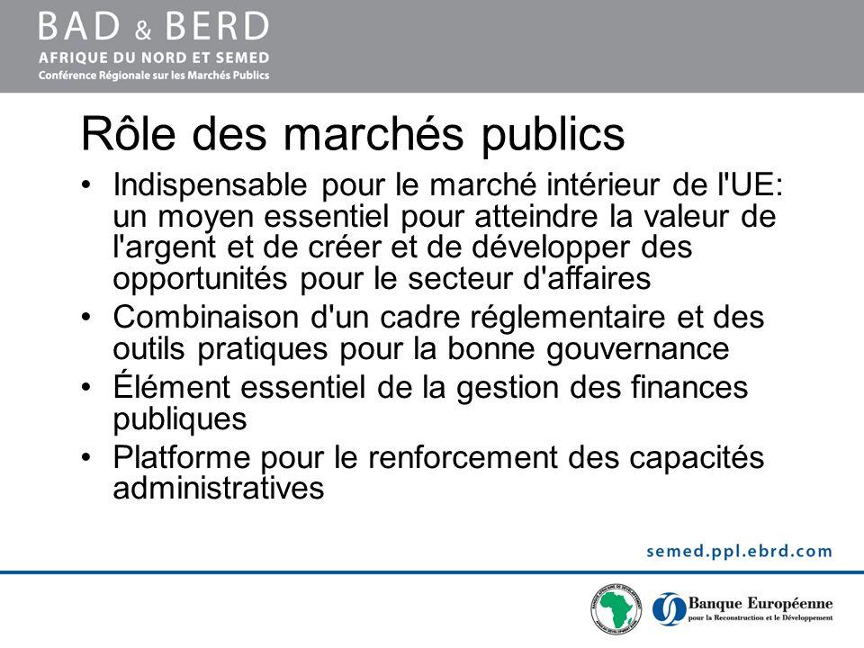 Rôle des marchés publics