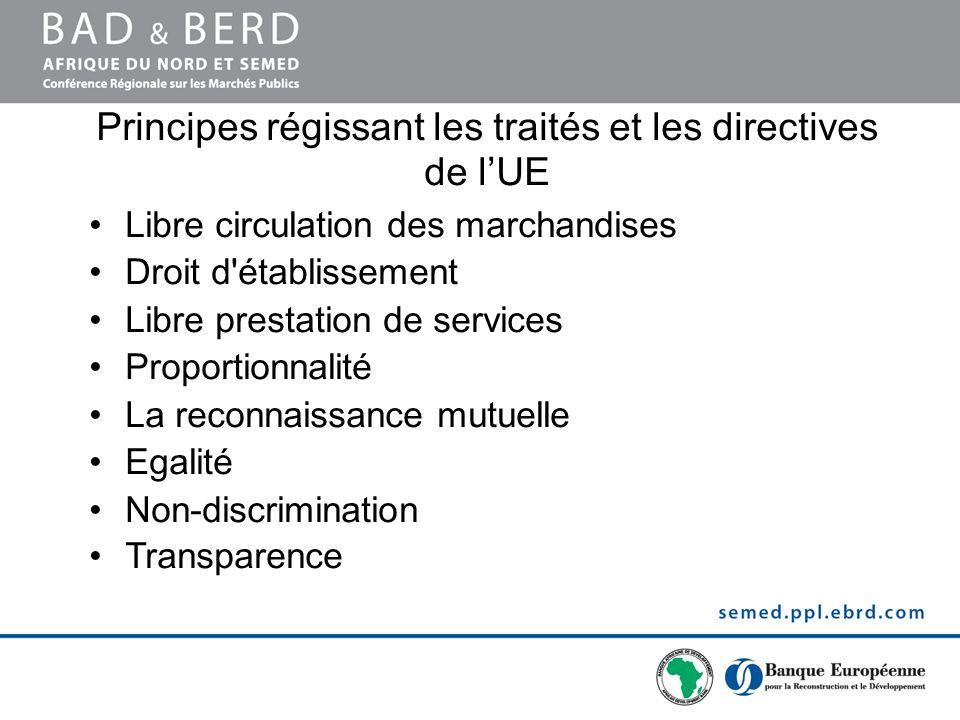 Principes régissant les traités et les directives de l'UE