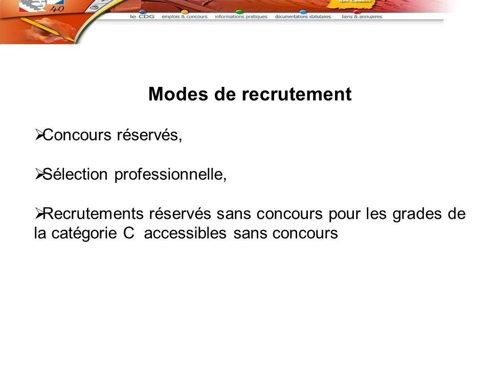 Modes de recrutement Concours réservés, Sélection professionnelle,