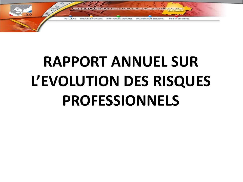RAPPORT ANNUEL SUR L'EVOLUTION DES RISQUES PROFESSIONNELS