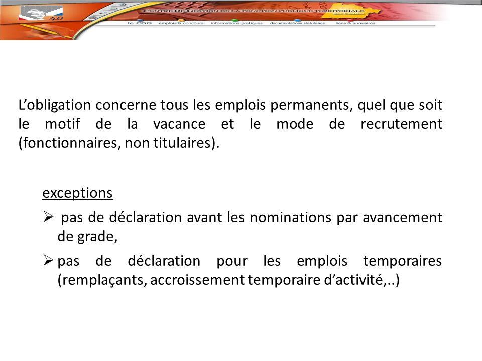 L'obligation concerne tous les emplois permanents, quel que soit le motif de la vacance et le mode de recrutement (fonctionnaires, non titulaires).