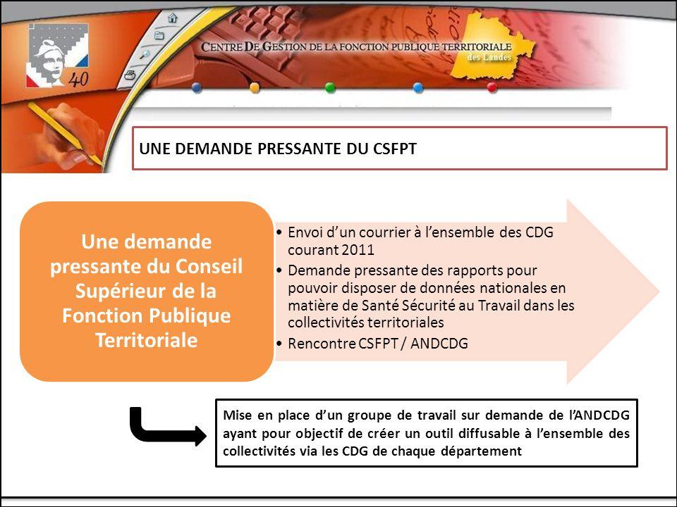 LES CENTRES DE GESTION UNE DEMANDE PRESSANTE DU CSFPT. Envoi d'un courrier à l'ensemble des CDG courant 2011.