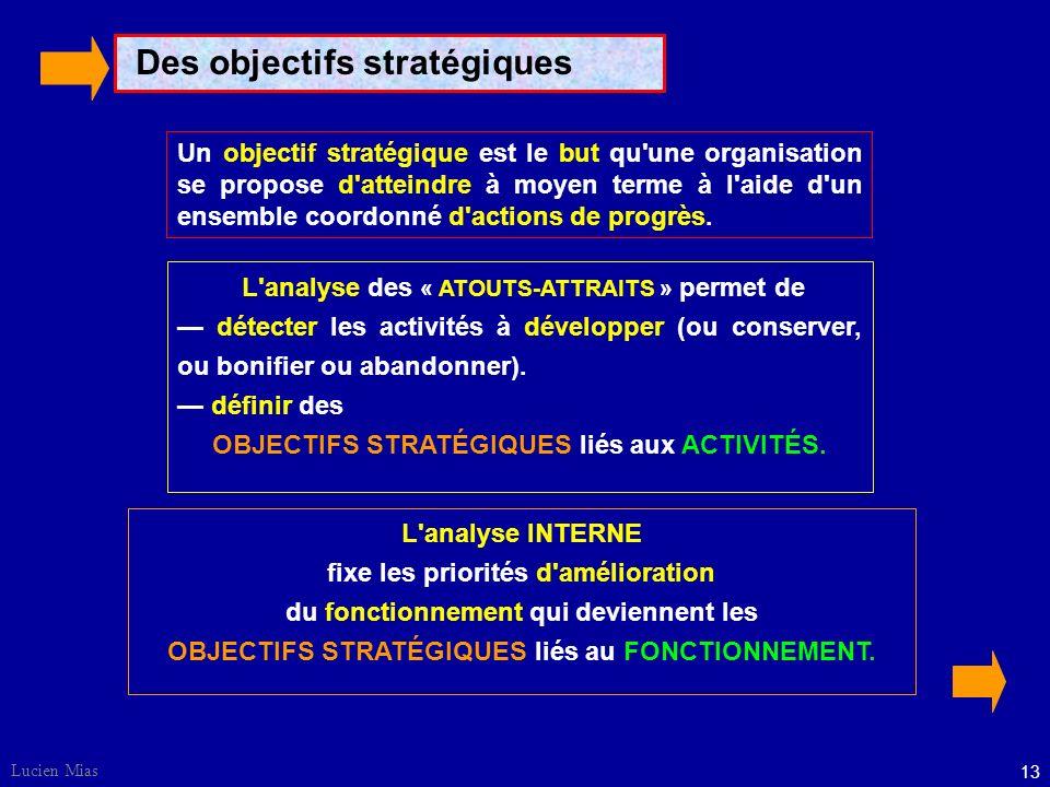 Des objectifs stratégiques