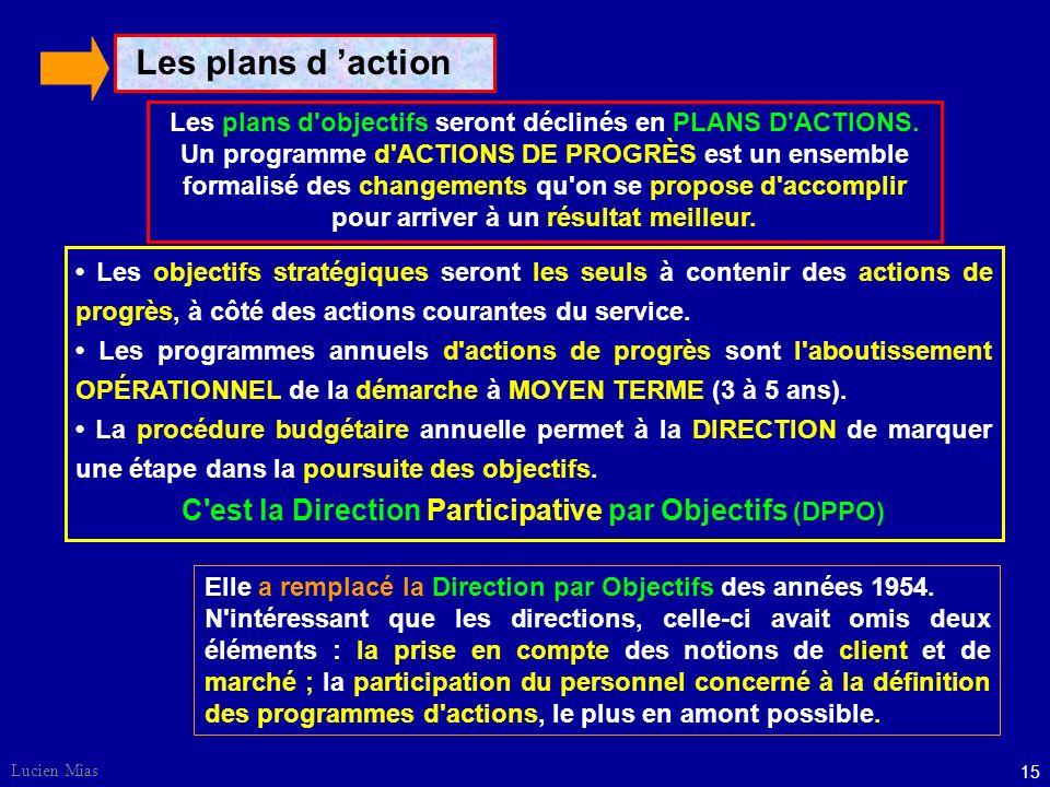C est la Direction Participative par Objectifs (DPPO)