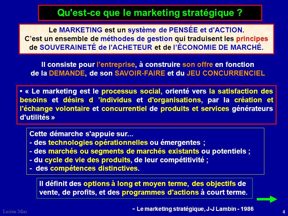 Qu est-ce que le marketing stratégique