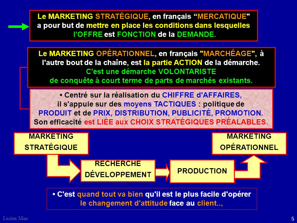 Le MARKETING STRATÉGIQUE, en français MERCATIQUE