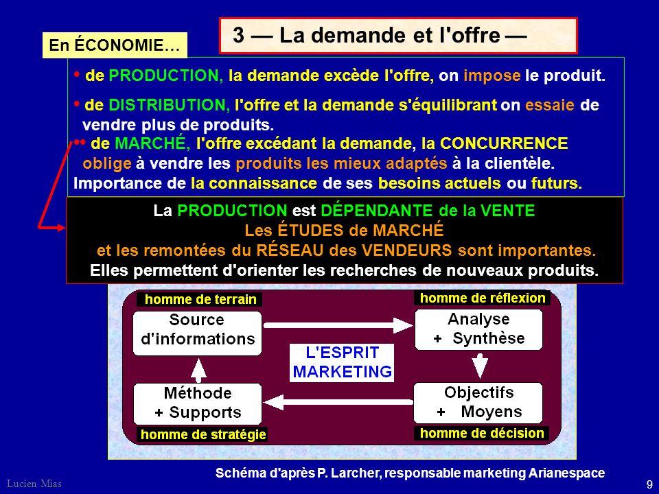 • de PRODUCTION, la demande excède l offre, on impose le produit.