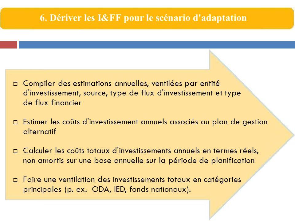 6. Dériver les I&FF pour le scénario d adaptation