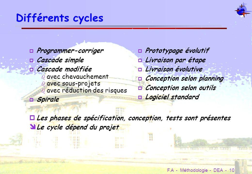 Différents cycles Programmer-corriger Cascade simple Cascade modifiée