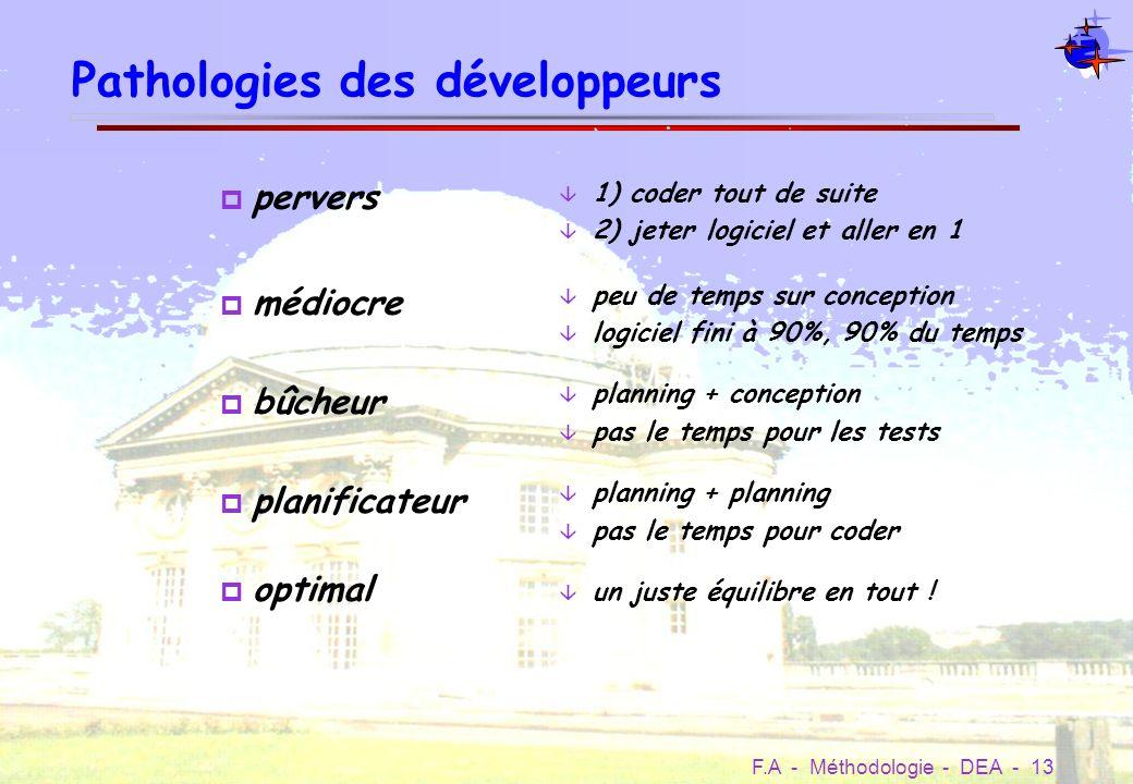 Pathologies des développeurs