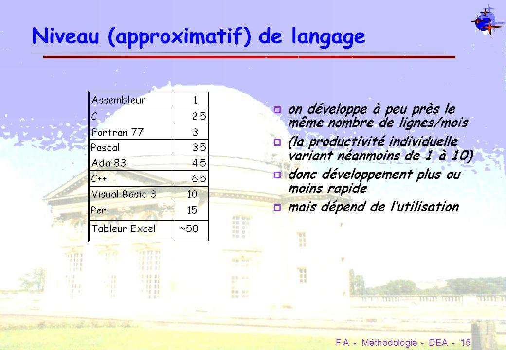 Niveau (approximatif) de langage