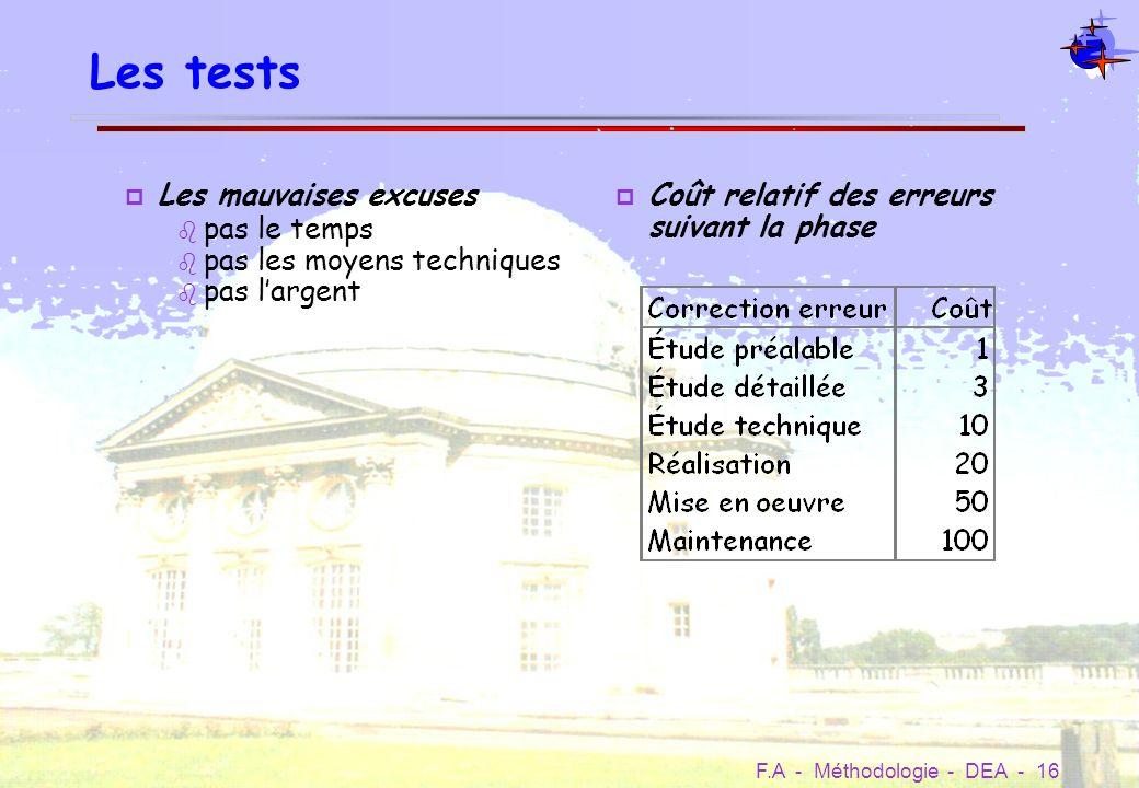 Les tests Les mauvaises excuses pas le temps pas les moyens techniques