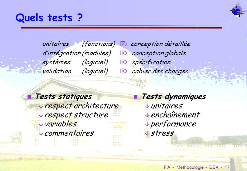 Quels tests Tests statiques respect architecture respect structure