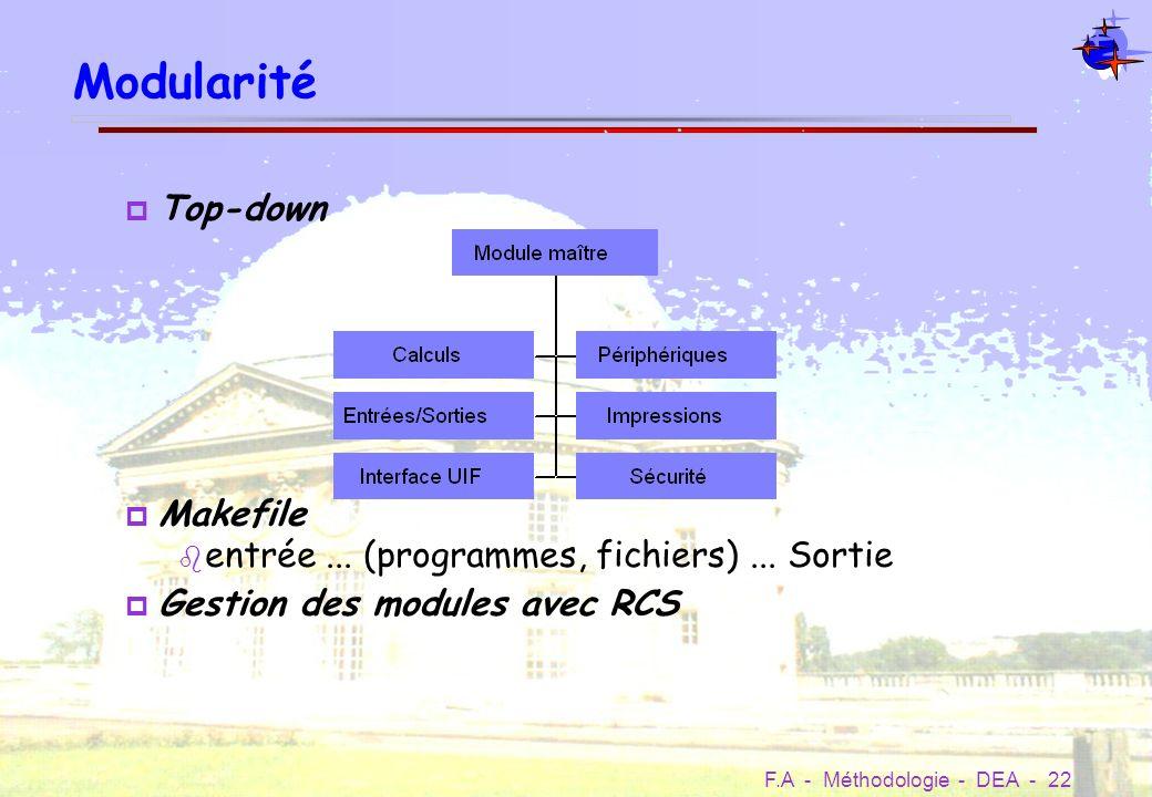 Modularité Top-down Makefile