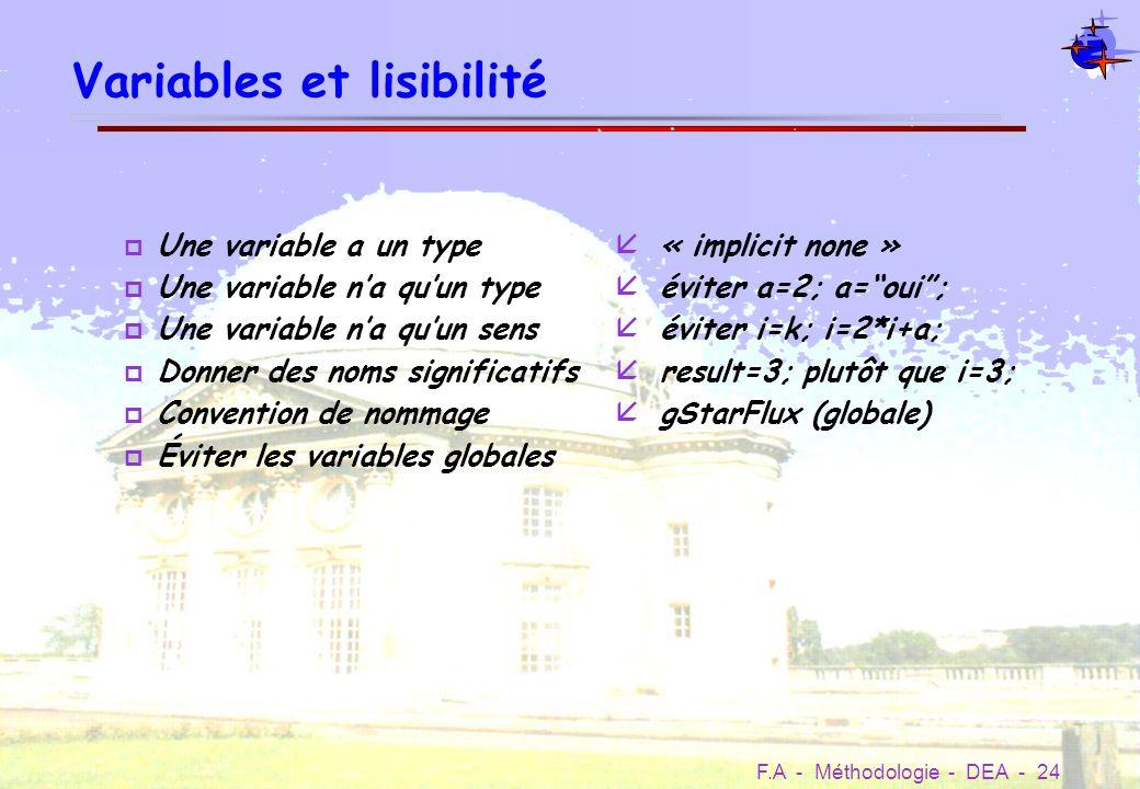 Variables et lisibilité