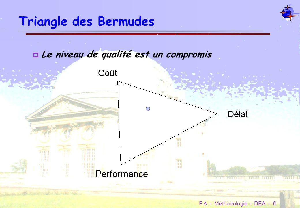 Triangle des Bermudes Le niveau de qualité est un compromis