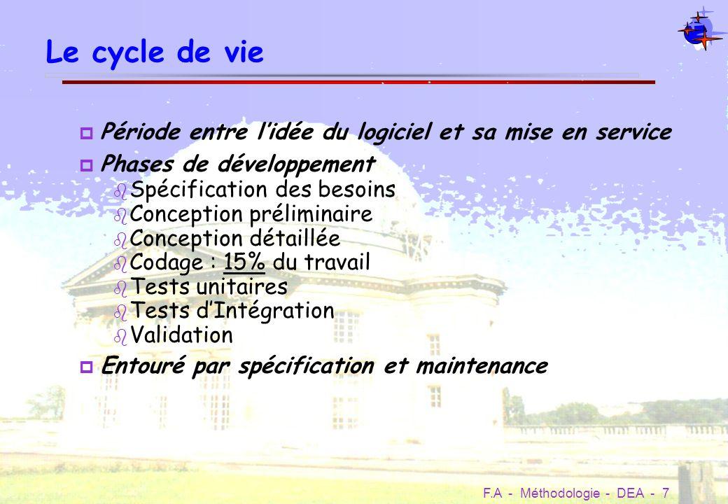Le cycle de vie Période entre l'idée du logiciel et sa mise en service