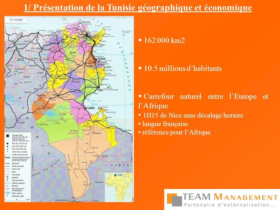 1/ Présentation de la Tunisie géographique et économique