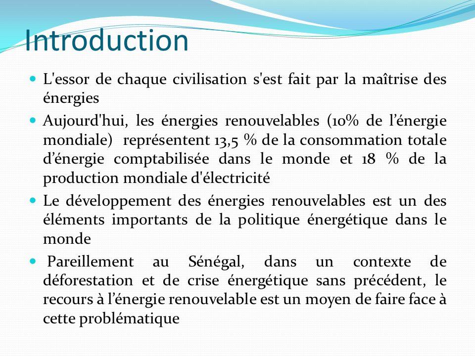 Introduction L essor de chaque civilisation s est fait par la maîtrise des énergies.