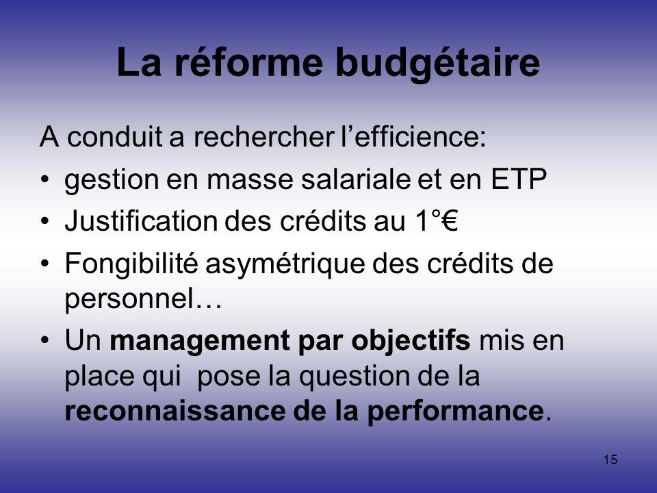 La réforme budgétaire A conduit a rechercher l'efficience: