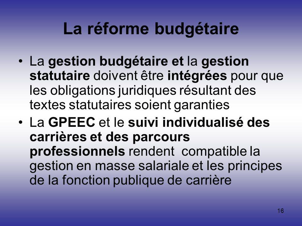 La réforme budgétaire