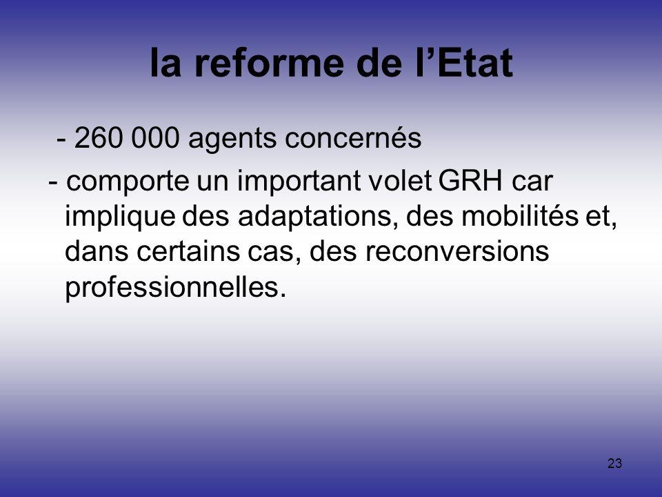 la reforme de l'Etat - 260 000 agents concernés