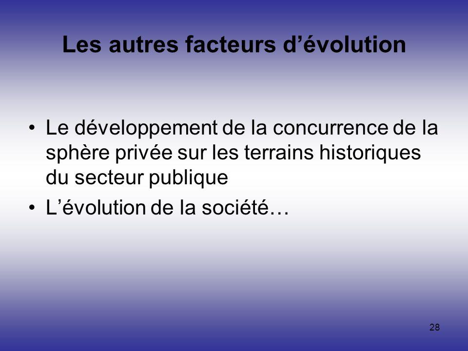 Les autres facteurs d'évolution
