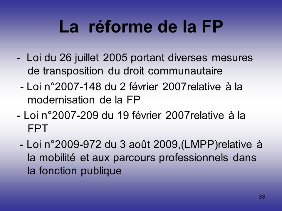 La réforme de la FP - Loi du 26 juillet 2005 portant diverses mesures de transposition du droit communautaire.