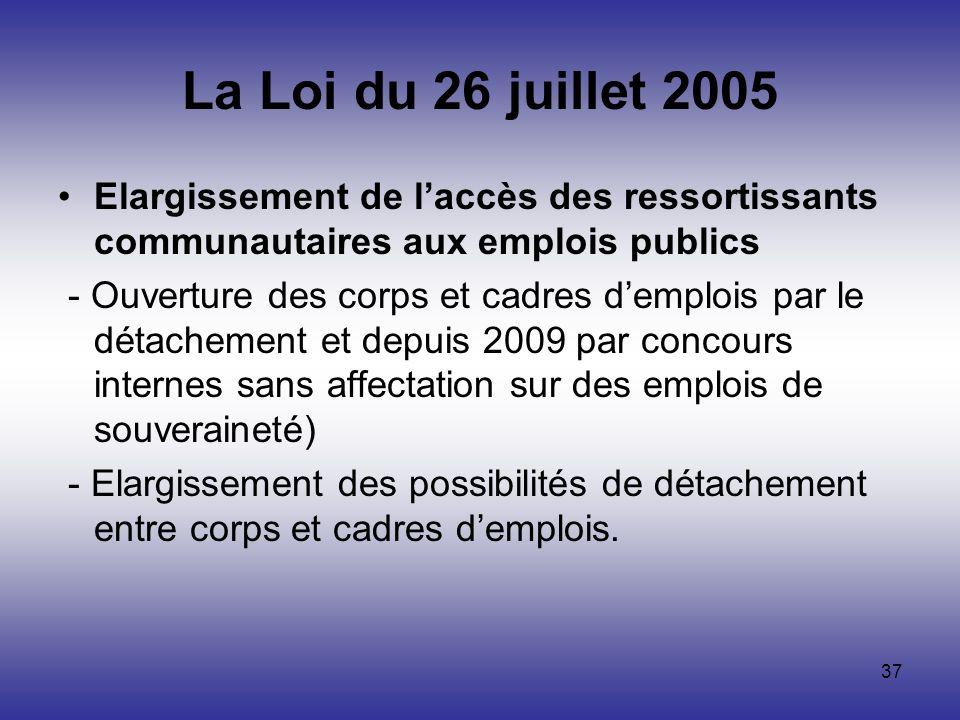 La Loi du 26 juillet 2005 Elargissement de l'accès des ressortissants communautaires aux emplois publics.