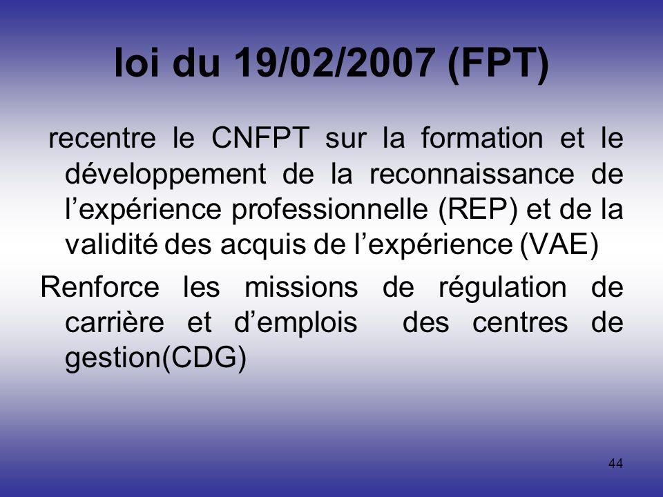 loi du 19/02/2007 (FPT)