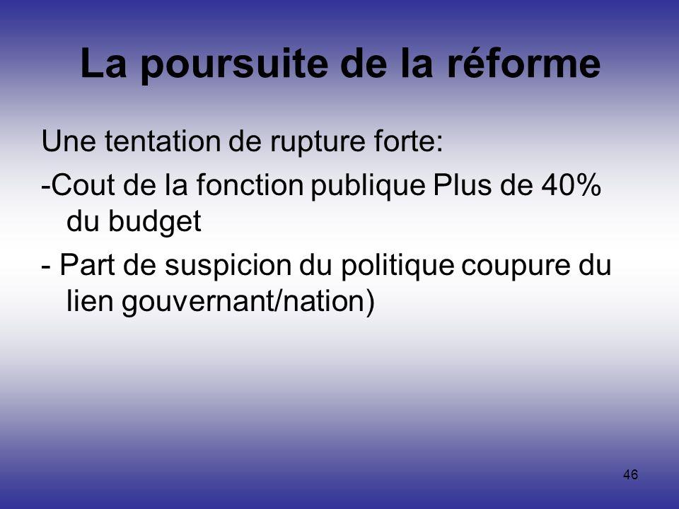 La poursuite de la réforme
