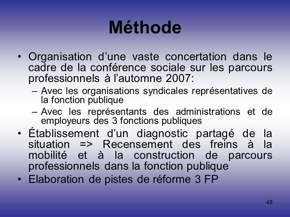 Méthode Organisation d'une vaste concertation dans le cadre de la conférence sociale sur les parcours professionnels à l'automne 2007: