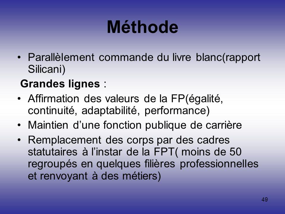 Méthode Parallèlement commande du livre blanc(rapport Silicani)